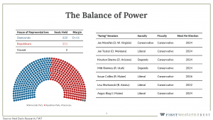 The balance of power graph